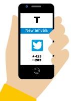 Twitterでのエゴサーチを効率的に!エゴサーチ・アプリケーション!!