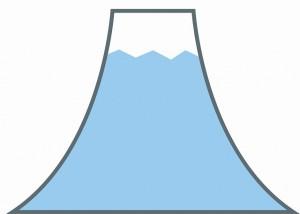 富士登山のための高山病対策!トレーニング方法と常備薬は?